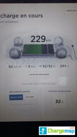 Les Meubles Du Luc Tesla Borne De Charge A Le Luc